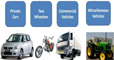 Why Need a Motor Insurance