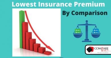 Lowest Insurance Premium