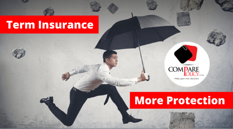 Buy Term Insurance for More Protection