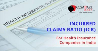 Health Insurance Companies in India