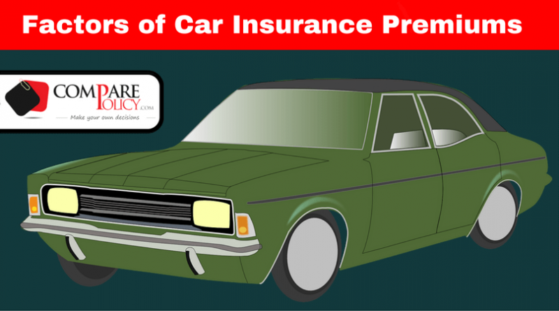 Car Insurance Premiums