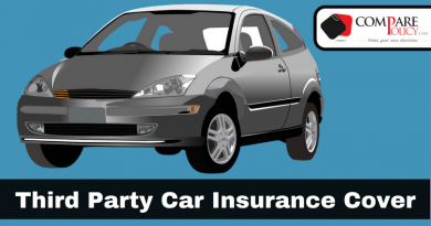 Third Party Car Insurance Cover