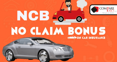 No-Claim Bonus (NCB) Car Insurance