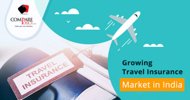 Travel Insurance Market in India