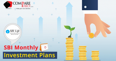 SBI Monthly Investment Plans