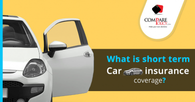 Temporary car insurance in India