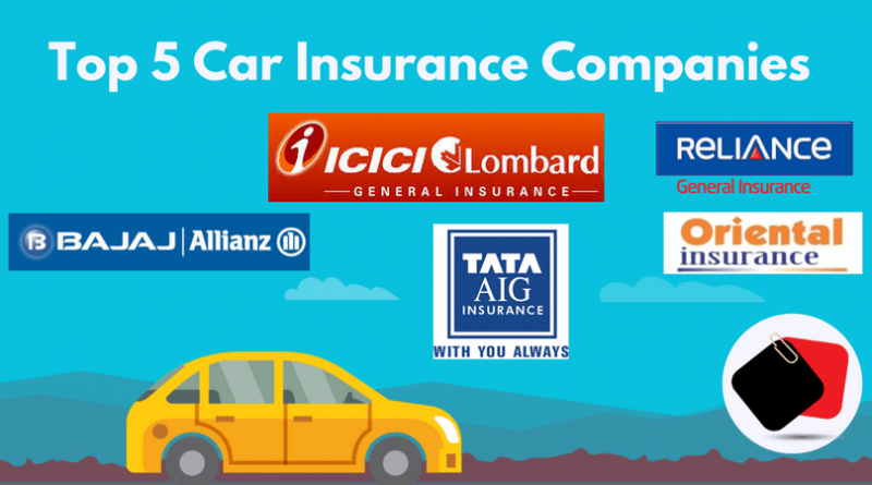 5 Best Car Insurance Companies In India - ComparePolicy