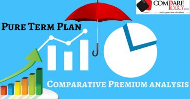 Pure Term Insurance Plans