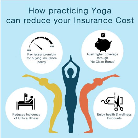 Insurance Cost or Premium