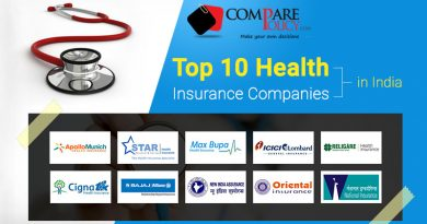 top-10-health-insurance-companies-in-india