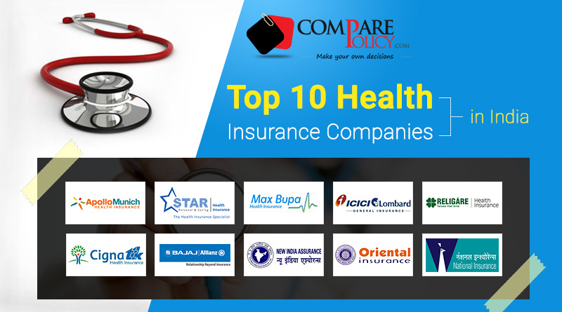 Best Rated Health Insurance Companies >> Top 10 Health Insurance Companies In India For Fy 2019 20