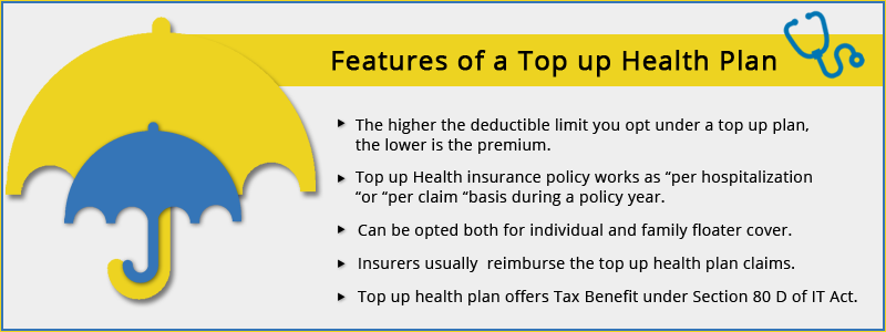 """How to make Your """"Health Insurance"""" Cover Affordable ..."""