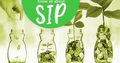 What is SIP Investment