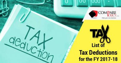 Tax Deductions Under Sections Income Tax Act 1961