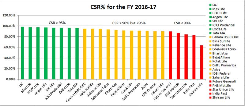 csr-2016-17