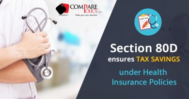 tax deduction under section 80D