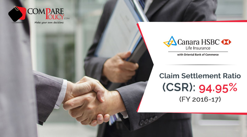 Canara HSBC OBC Life Insurance Claim Settlement Ratio