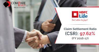 HDFC CSR 2016-17