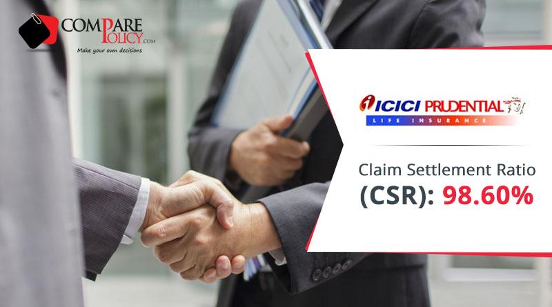 ICICI Prudential Life Insurance Claim Settlement Ratio ...