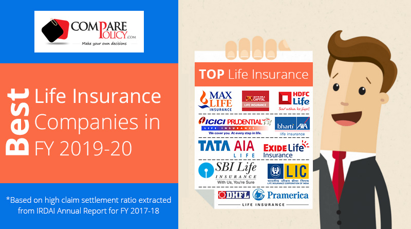 Top Life Insurance Companies in india 2019 - ComparePolicy
