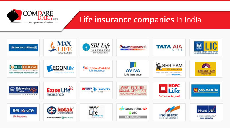 Life Insurance Companies in india for 2019-20 - ComparePolicy