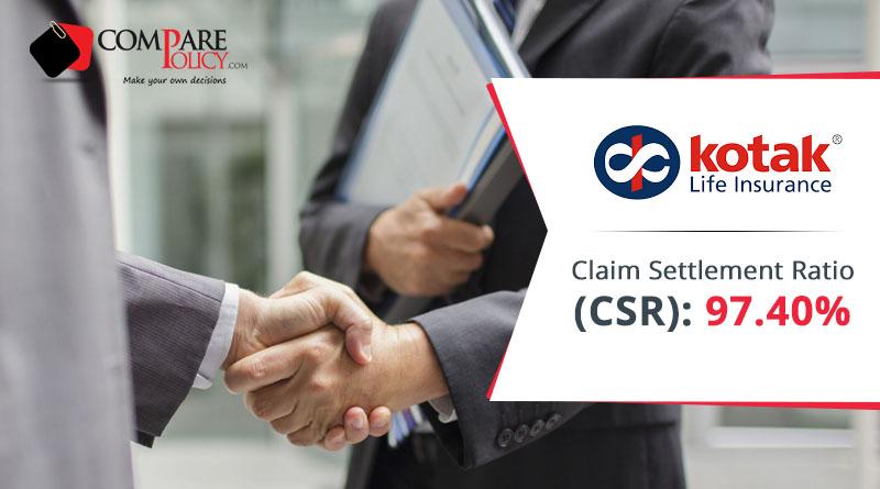 Kotak Life Insurance Claim Settlement Ratio ...