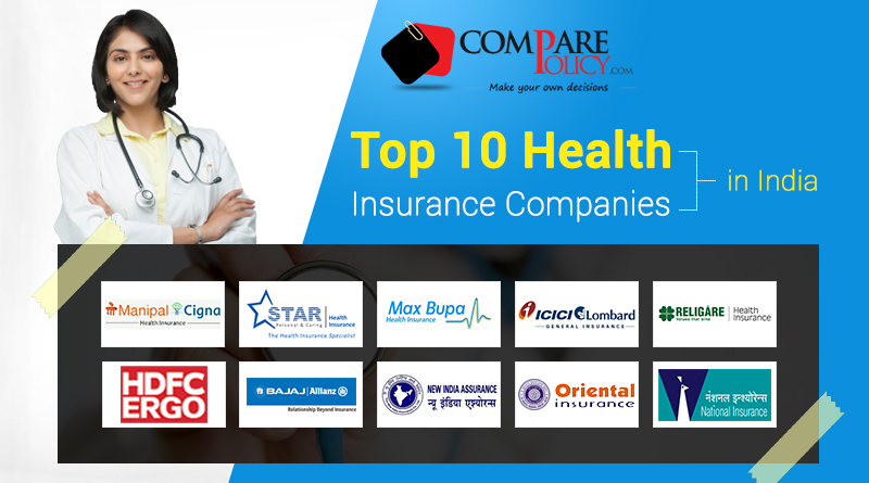 Top 10 Health Insurance Companies in India 2020 ...