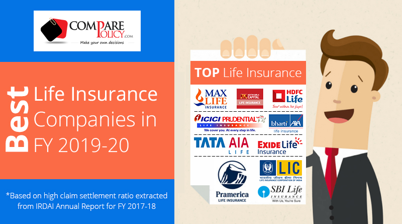 Top Life Insurance Companies in india 2020 - ComparePolicy