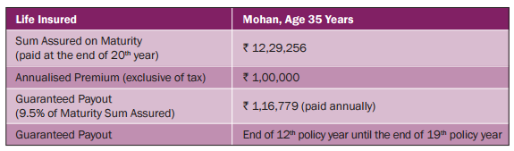 Bharti AXA Life Elite Advantage Plan