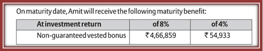 Bajaj Allianz Life Income Assure Plan Maturity Benefit