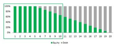 Reliance Nippon Life Premier Wealth Insurance Plan Scenario 1